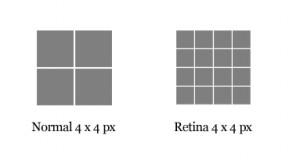 normal-retina