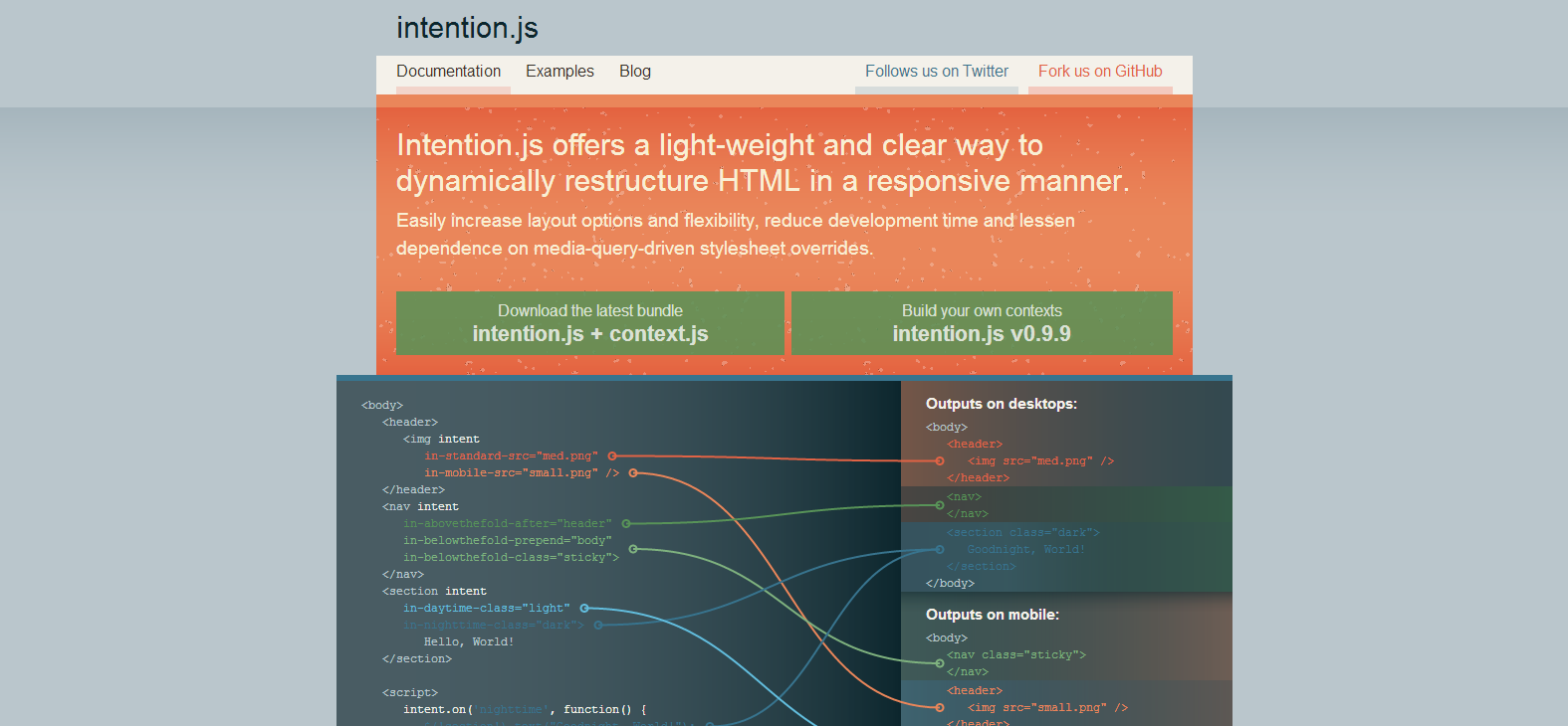 intention.js