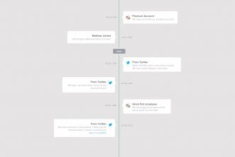 Vertical Timeline PSD
