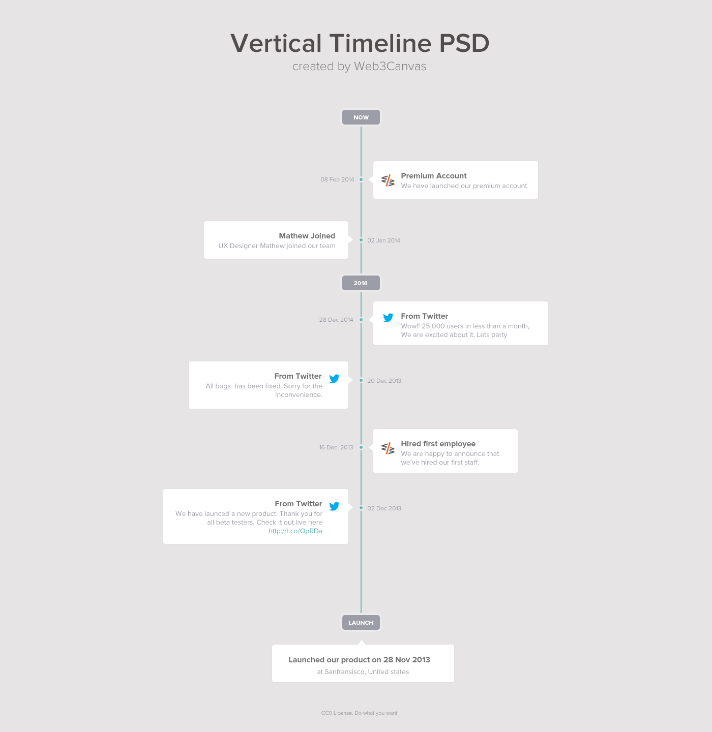 vertical timeline psd template download free web3canvas