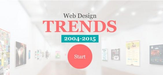 trends-2004-2015