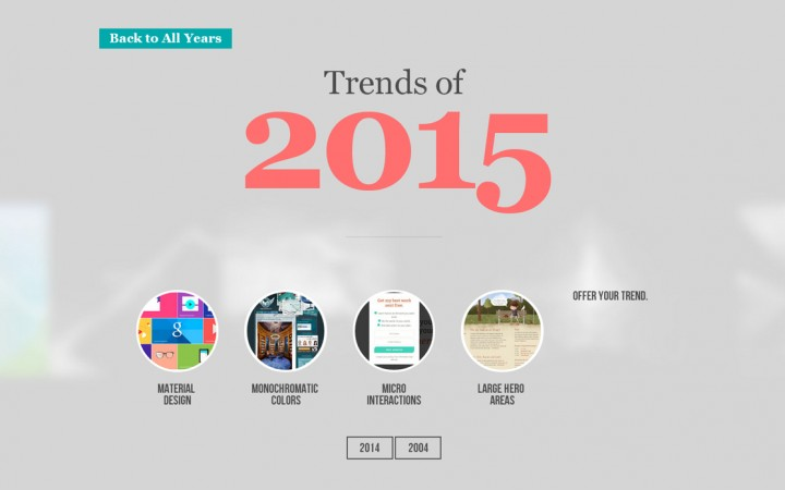 Web Design Evolution 2004 – 2015