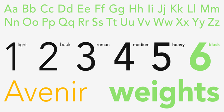 Best fonts for designers  When In doubt, Use these fonts