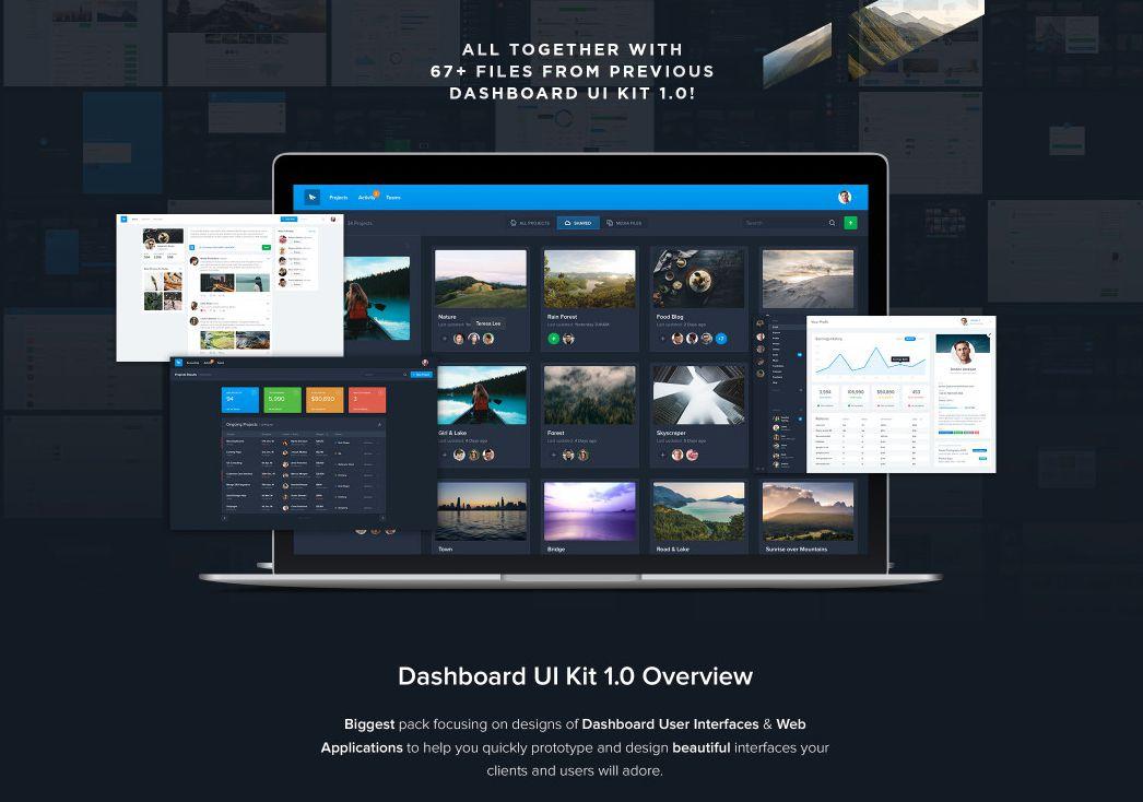 10+ Premium UI Kits - Designers