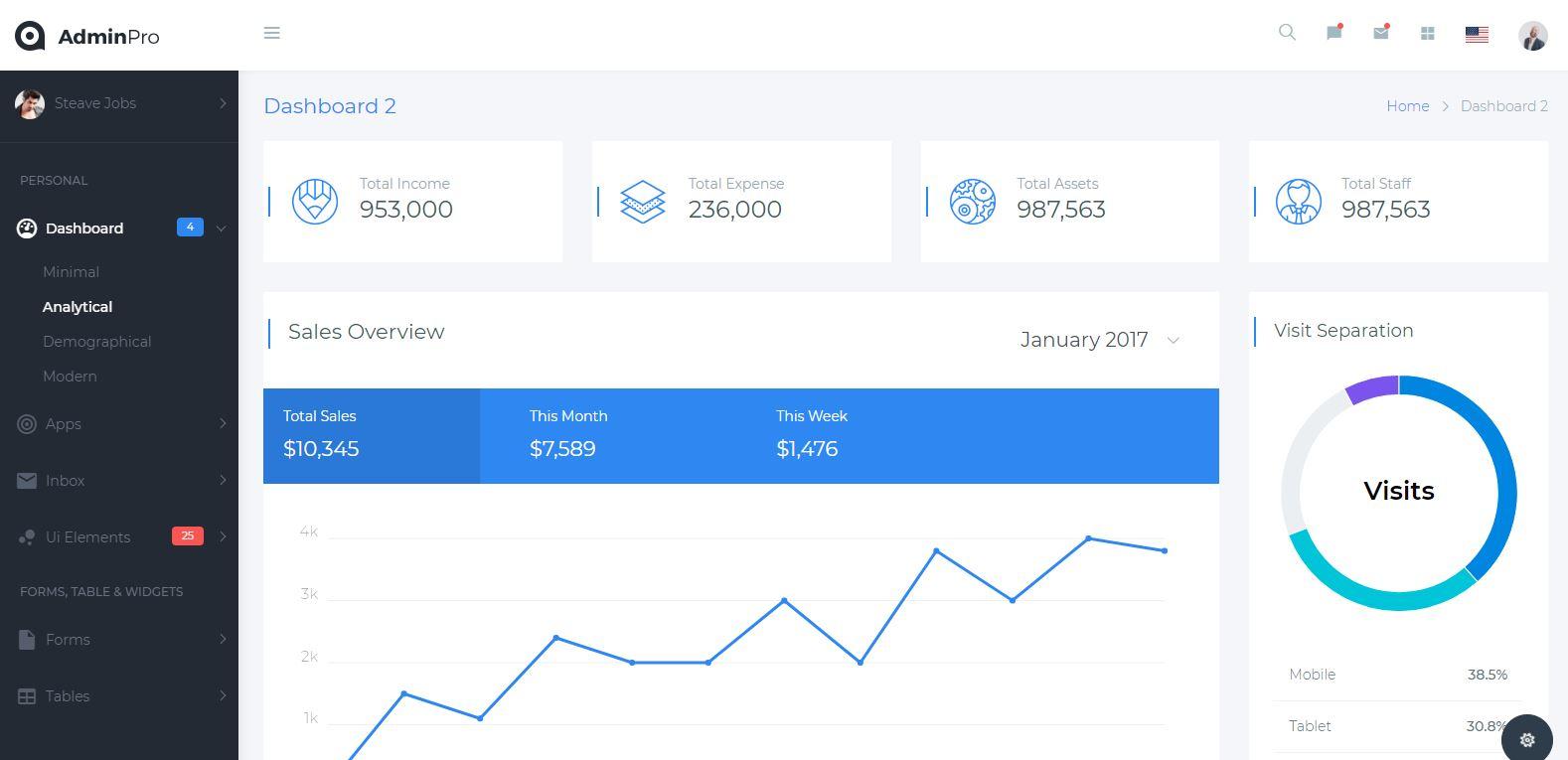 50+ Premium Bootstrap 4 Admin Templates - Web3Canvas