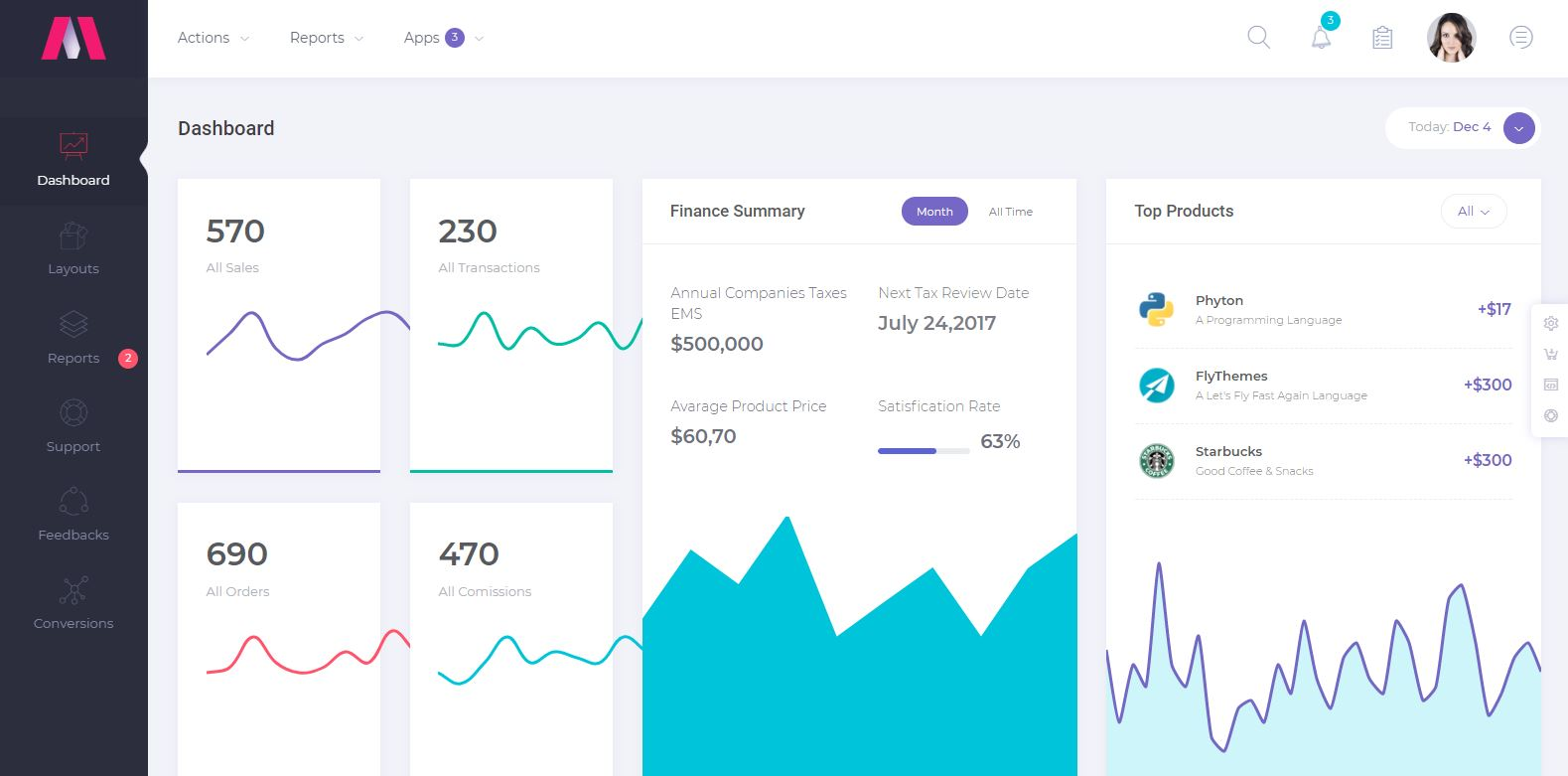 Premium Bootstrap Admin Templates WebCanvas - Ecommerce dashboard template